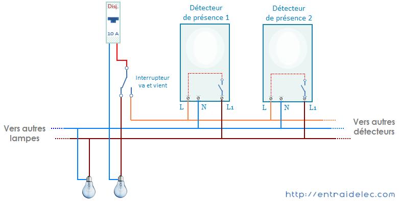 Clairage par d tecteur de mouvement pr sence zonetronik - Interrupteur detecteur de mouvement ...