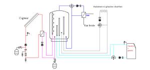 Figure 8 : conception hydraulique avec une chaudière à granulés
