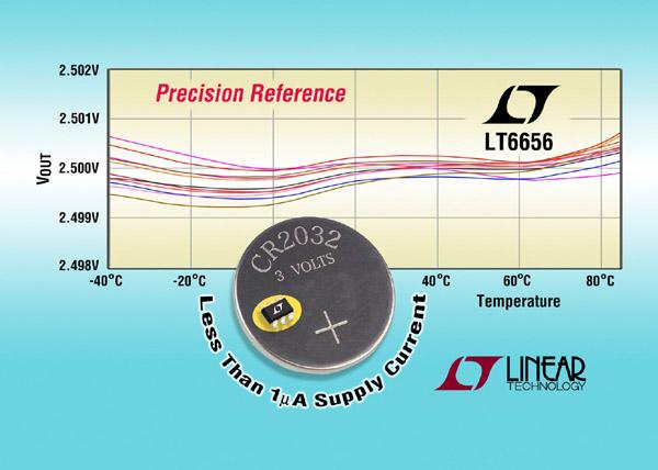 Référence de très haute précision moins de 1 µA