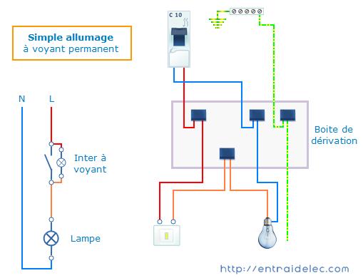 Principe utilisé pour localiser facilement les interrupteurs situés dans des lieux sombres comme les escaliers ou circulations.