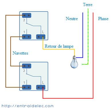 Circuits d clairage normes et recommandations zonetronik for Cablage interrupteur va et vient