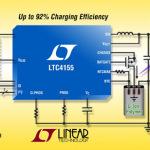 LTC4155
