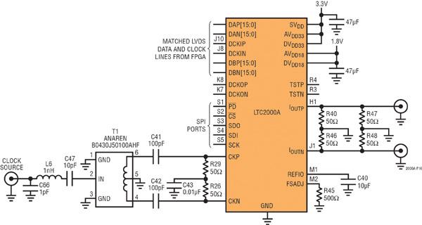 Figure 3: Schéma de principe caractéristique d'utilisation du LTC2000A
