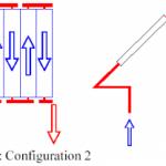 Conditions à prendre en compte pour intégrer un Système Solaire Combiné