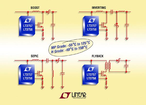 contrôleur à architecture multiple, extension de la gamme de températures de – 55°C à 150°C