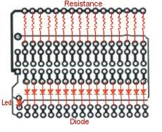 Boîte de jonction à installer près de la surface électrosensitive. Les résistances ont une valeur de 1 KOhm et les diodes 1n4148.