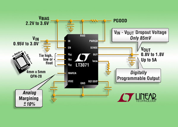 régulateur LDO UltraFast, 5 A, à très faible chute de tension, programmable numériquement, faible niveau de bruit, marges de tension analogique