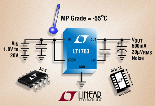 LT1763MP