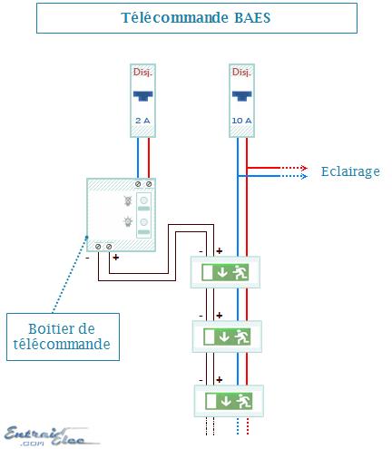 bloc-autonome2