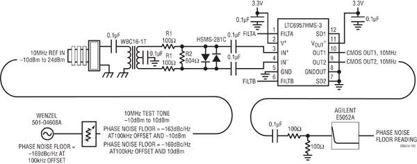 Figure 2. Circuit d'entrée d'horloge de référence 10 MHz utilisant le LTC6957-3 avec protection en entrée, montré avec les réglages de test et de mesure du bruit de phase