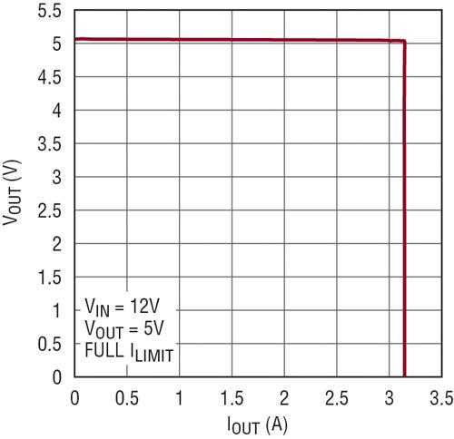 Fig 4-c