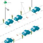 Réduire le trafic et la pollution, rendre les citoyens plus heureux et les villes plus rentables