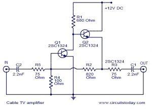 Amplificateur câble TV