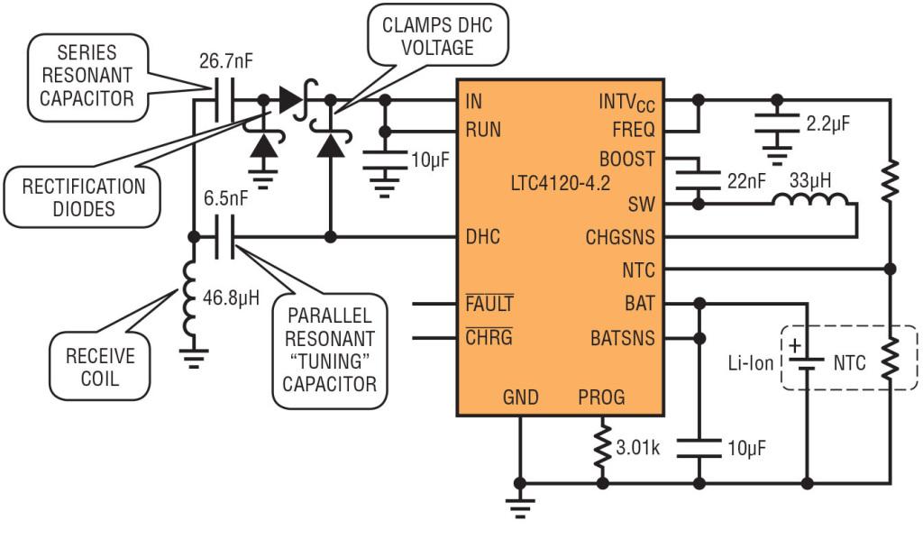 Figure 2. Schéma d'application du LTC4120 illustrant un circuit complet de recharge de pile sans fil