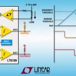 Amplificateur de détection d'intensité, 60 V, et drapeaux d'erreurs