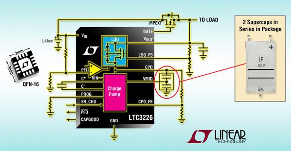 LTC3226