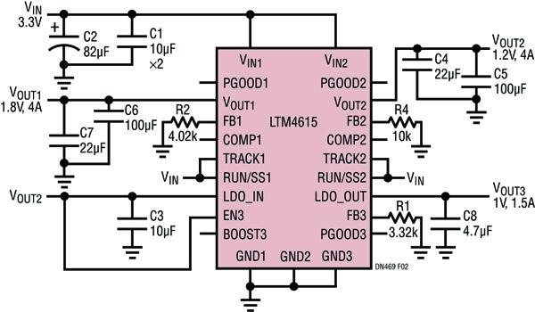 Figure 2. LTM4615 à trois sorties : entrée 3,3 V, sorties 1,8 V (4 A), 1,2 V (4 A), 1,0 V (1,5 A)