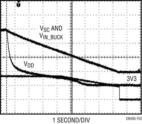 Figure 2. Résultat de l'application d'alimentation de secours sans circuit élévateur.
