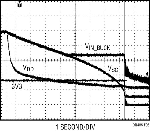 Figure 3. Résultat de l'application d'alimentation de secours avec circuit élévateur activé. Ce dernier permet une amélioration de 40 % de l'autonomie.