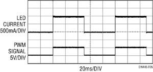 Figure 5. Le LTM8040 peut générer un courant de LED de PWM avec une distorsion minimale, même à des fréquences aussi basses que 10Hz.