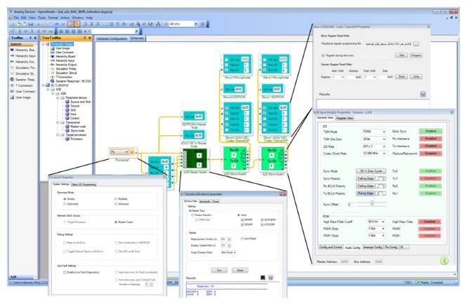 Figure 5. Outil de configuration réseau SigmaStudio.